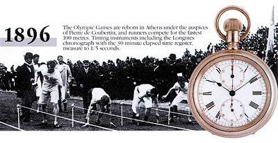 ساعت لونژین زماندار مسابقات ورزشی 1896