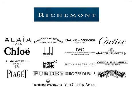 شرکت های تابع کمپانی ریچموند